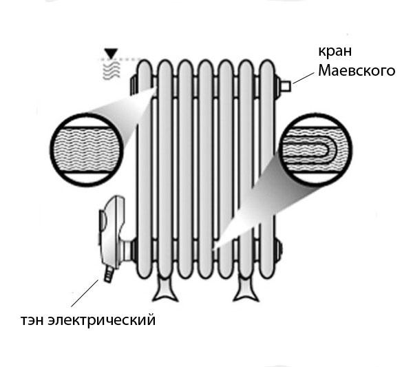 отопление в курятнике самодельный обогреватель